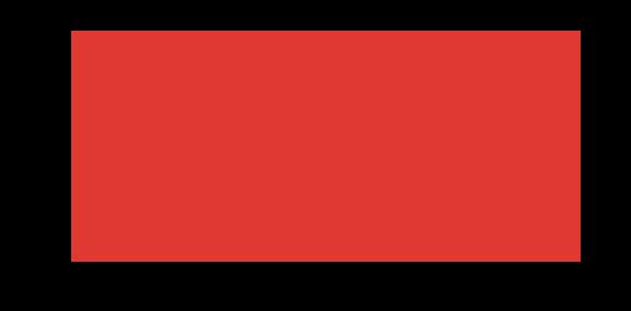 Light Life.